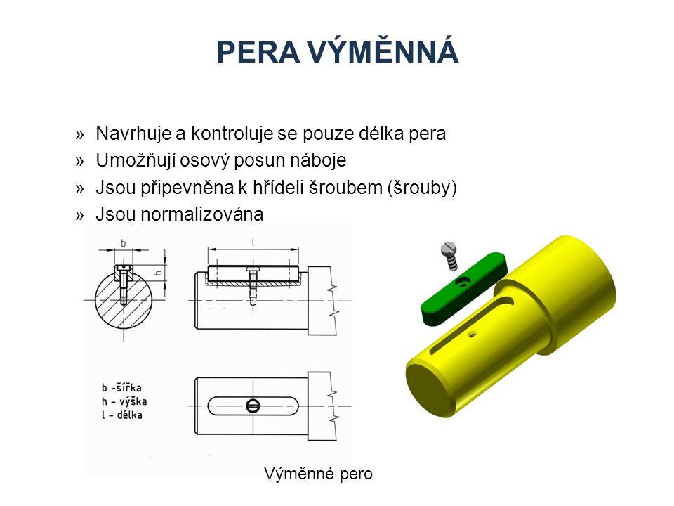 PERA VÝMĚNNÁ »Navrhuje a kontroluje se pouze délka pera »Umožňují osový posun náboje »Jsou připevněna k hřídeli šroubem (šrouby) »Jsou normalizována Výměnné pero
