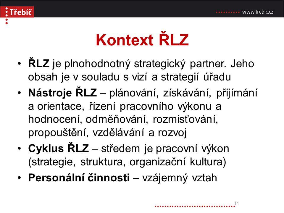 Kontext ŘLZ ŘLZ je plnohodnotný strategický partner. Jeho obsah je v souladu s vizí a strategií úřadu Nástroje ŘLZ – plánování, získávání, přijímání a