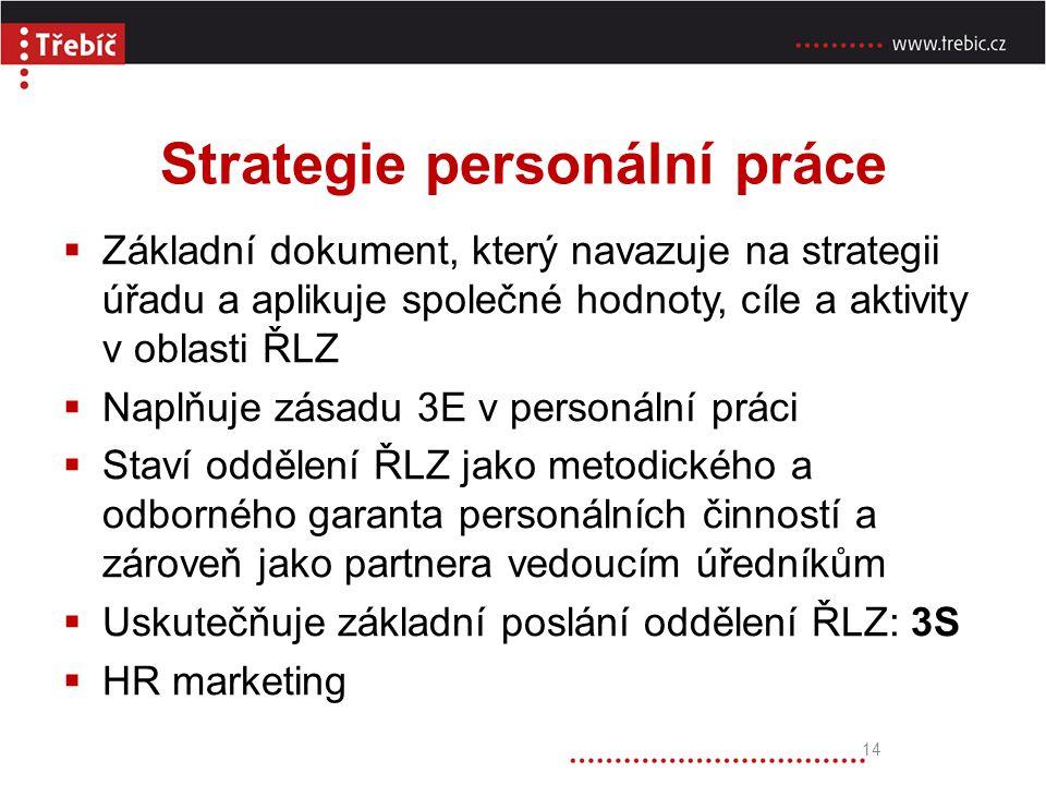 Strategie personální práce  Základní dokument, který navazuje na strategii úřadu a aplikuje společné hodnoty, cíle a aktivity v oblasti ŘLZ  Naplňuj