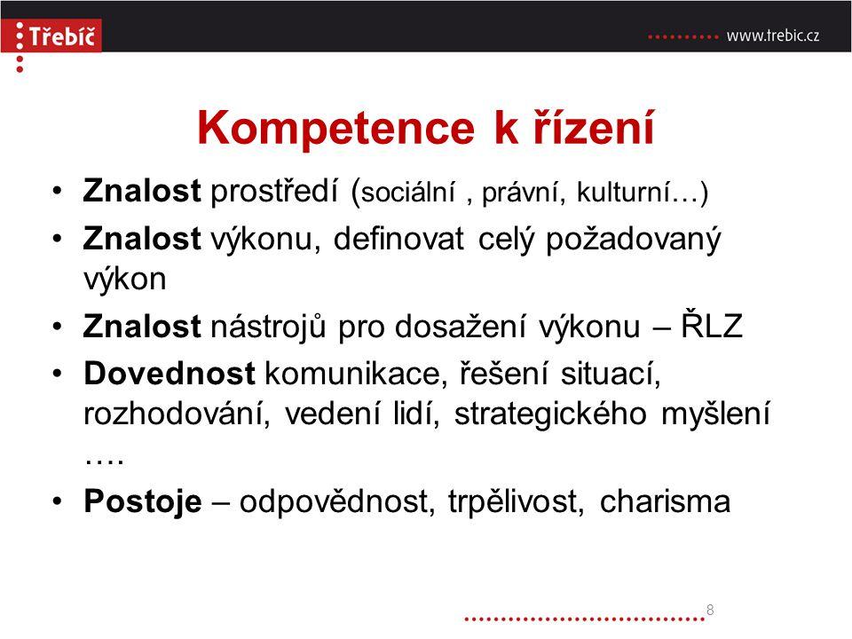 Kompetence k řízení Znalost prostředí ( sociální, právní, kulturní…) Znalost výkonu, definovat celý požadovaný výkon Znalost nástrojů pro dosažení výk