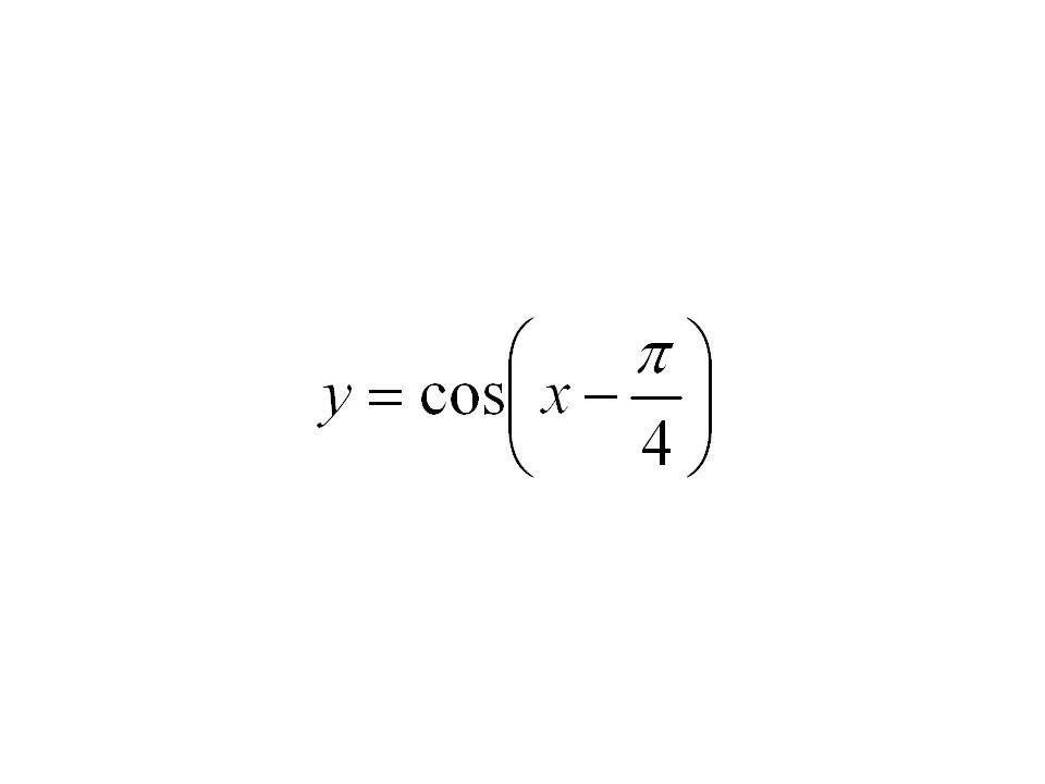 Složení goniometrických a algebraických funkcí