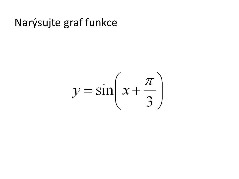 Narýsujte graf funkce