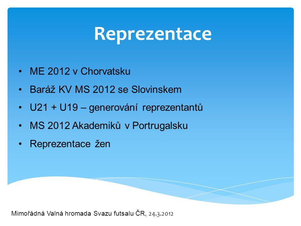 Mimořádná Valná hromada Svazu futsalu ČR, 24.3.2012 Reprezentace ME 2012 v Chorvatsku Baráž KV MS 2012 se Slovinskem U21 + U19 – generování reprezenta