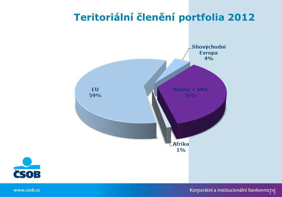 Teritoriální členění portfolia 2012 l 7