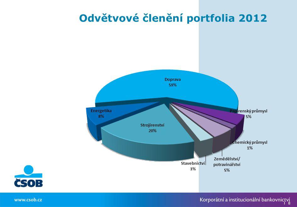 Odvětvové členění portfolia 2012 l 8