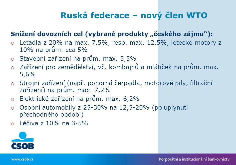 """Ruská federace – nový člen WTO Snížení dovozních cel (vybrané produkty """"českého zájmu""""): o Letadla z 20% na max. 7,5%, resp. max. 12,5%, letecké motor"""