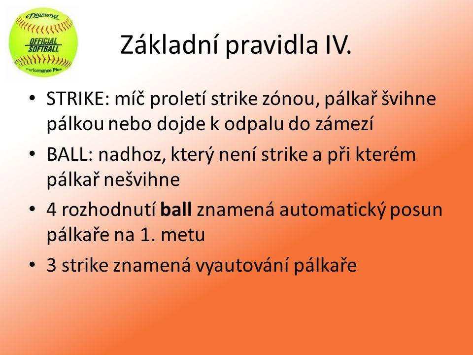Základní pravidla IV. STRIKE: míč proletí strike zónou, pálkař švihne pálkou nebo dojde k odpalu do zámezí BALL: nadhoz, který není strike a při které