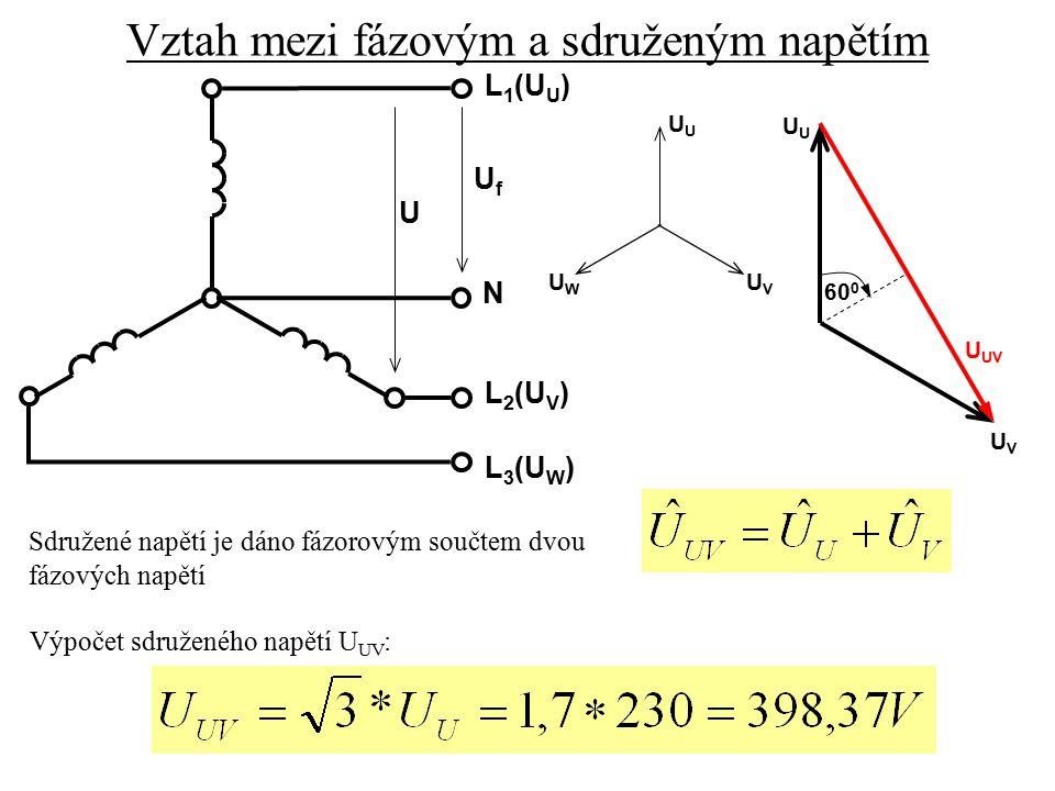 Vztah mezi fázovým a sdruženým napětím Sdružené napětí je dáno fázorovým součtem dvou fázových napětí L 1 (U U ) N L 2 (U V ) L 3 (U W ) UfUf U U UWUW