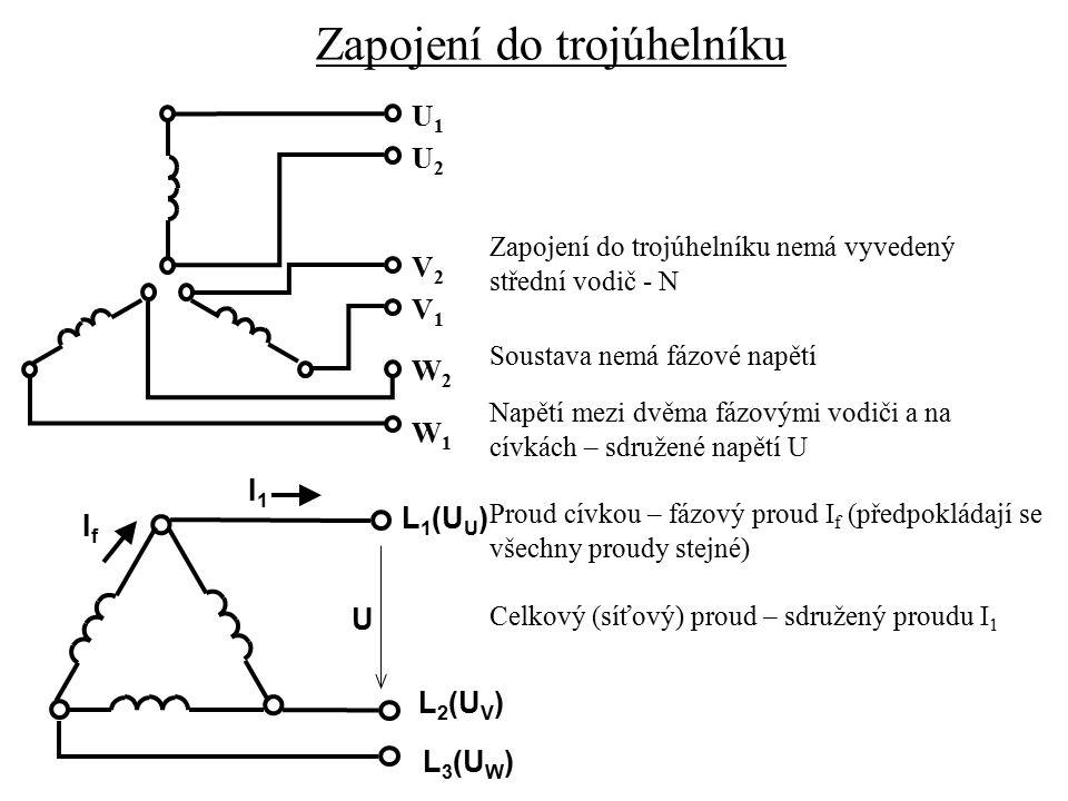 Zapojení do trojúhelníku L 3 (I W ) L 1 (I U ) L 2 (I V ) U I1I1 IfIf Sdružený proud je dán fázorovým součtem dvou fázových proudů Odvození I je stejné jako u napětí v zapojení do hvězdy: Proud vinutím zdroje je dán zátěží a)symetrická zátěž – všechny proudy jsou stejné (motor, …) b)nesymetrická zátěž – jednotlivé proudy jsou různé (1f spotřebiče) IUIU IVIV I = I UV 60 0