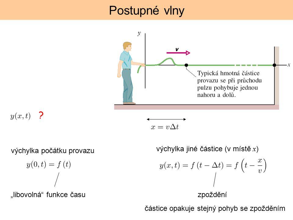 """Postupné vlny výchylka jiné částice (v místě x ) výchylka počátku provazu zpoždění """"libovolná"""" funkce času ? částice opakuje stejný pohyb se zpožděním"""