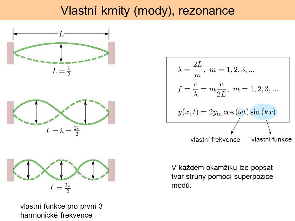 Vlastní kmity (mody), rezonance vlastní funkce pro první 3 harmonické frekvence vlastní funkce V každém okamžiku lze popsat tvar struny pomocí superpo