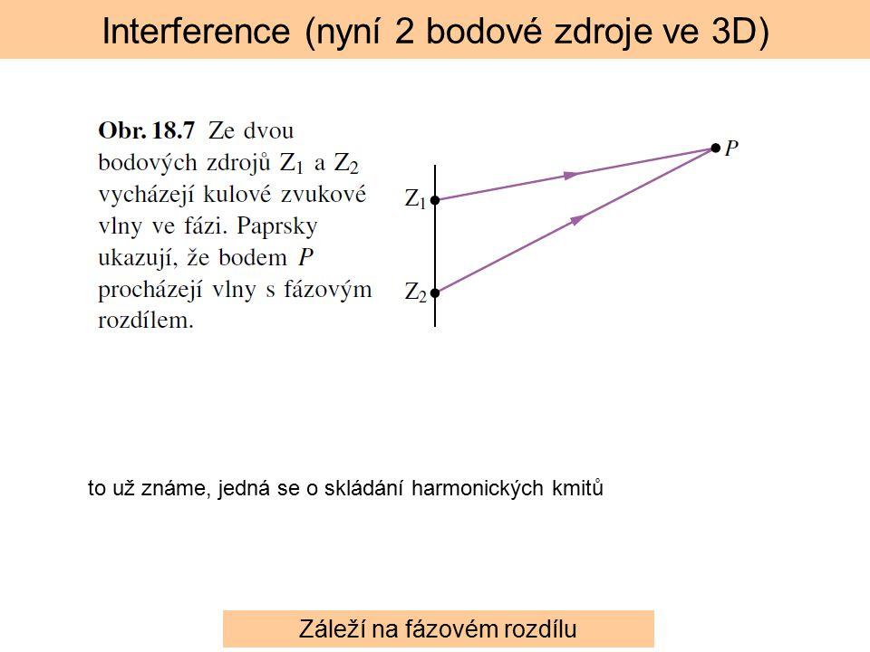 Interference (nyní 2 bodové zdroje ve 3D) to už známe, jedná se o skládání harmonických kmitů Záleží na fázovém rozdílu
