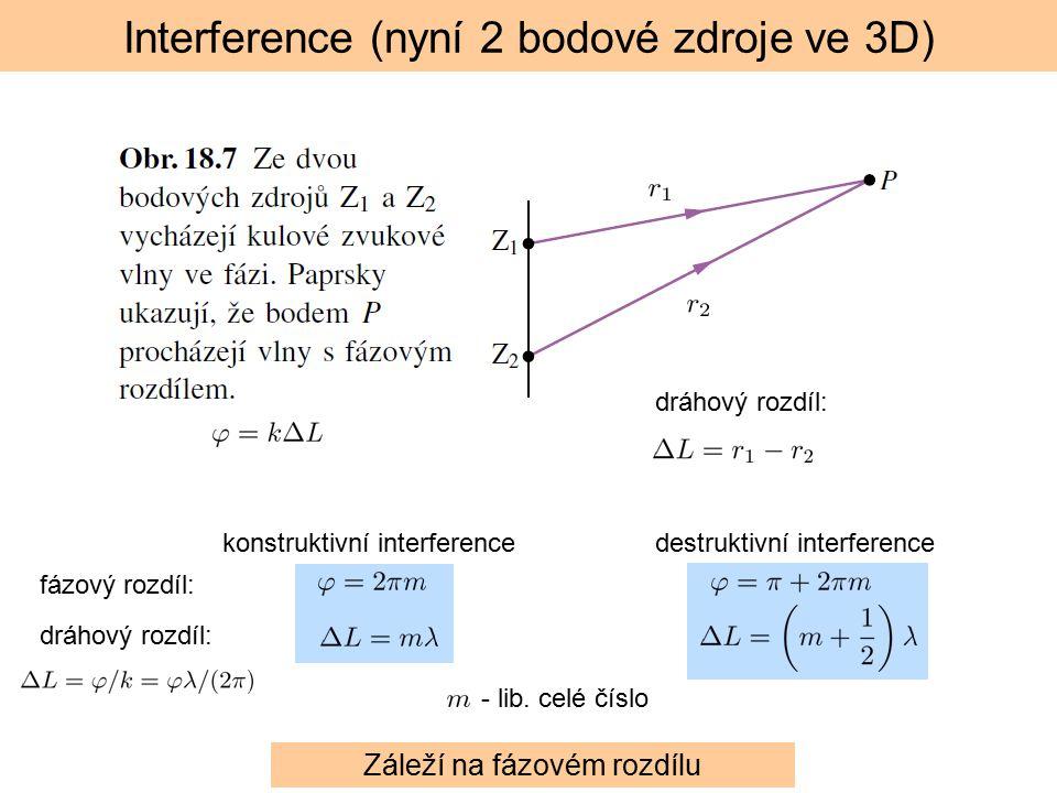 Interference (nyní 2 bodové zdroje ve 3D) konstruktivní interferencedestruktivní interference fázový rozdíl: dráhový rozdíl: - lib. celé číslo Záleží