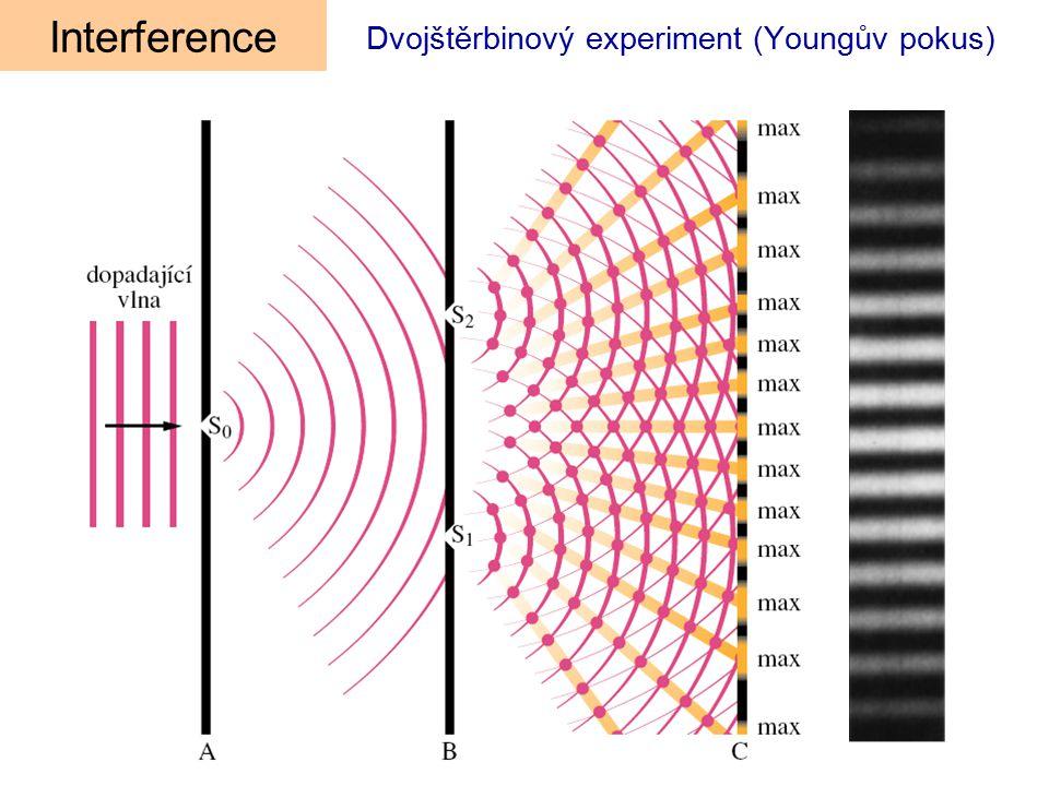 Dvojštěrbinový experiment (Youngův pokus) Interference