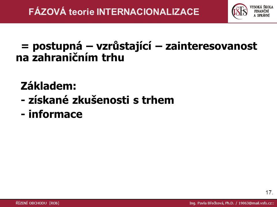 17. ŘÍZENÍ OBCHODU [ROb] Ing. Pavla Břečková, Ph.D.