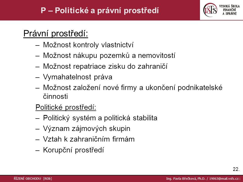 22. ŘÍZENÍ OBCHODU [ROb] Ing. Pavla Břečková, Ph.D.