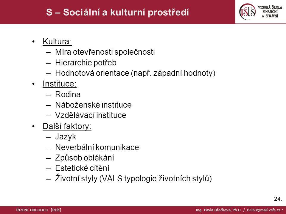 24. ŘÍZENÍ OBCHODU [ROb] Ing. Pavla Břečková, Ph.D.