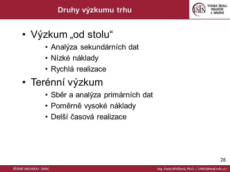 28. ŘÍZENÍ OBCHODU [ROb] Ing. Pavla Břečková, Ph.D.