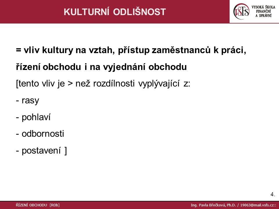 5.5.ŘÍZENÍ OBCHODU [ROb] Ing. Pavla Břečková, Ph.D.