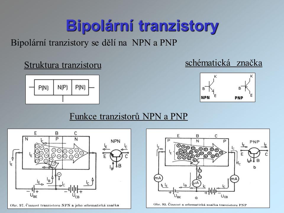 Bipolární tranzistory Bipolární tranzistory se dělí na NPN a PNP Funkce tranzistorů NPN a PNP schématická značka Struktura tranzistoru