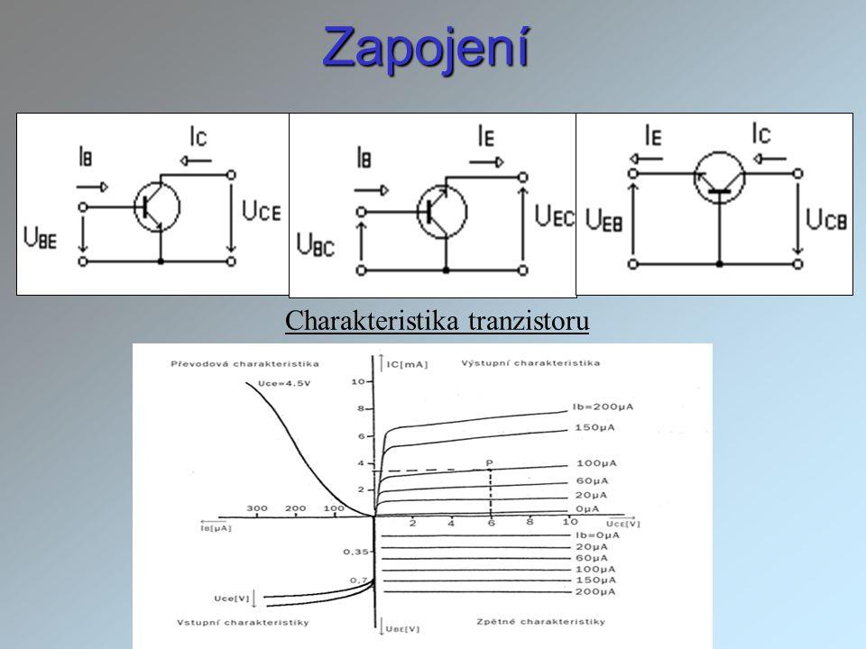 Unipolární tranzistory - Dělíme na tři základní druhy: 1) JFET schématická značka