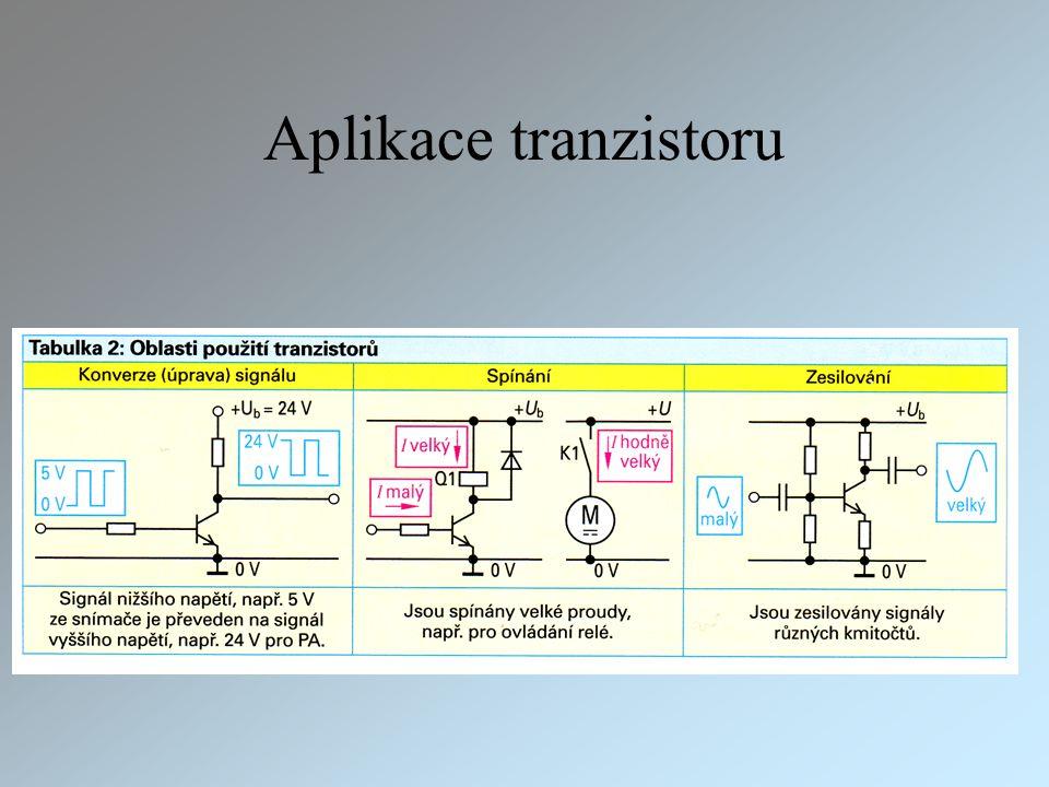 Spínací prvky Tyristor Použití: -fázové řízení výkonu VA charakteristika Nahradní zapojení