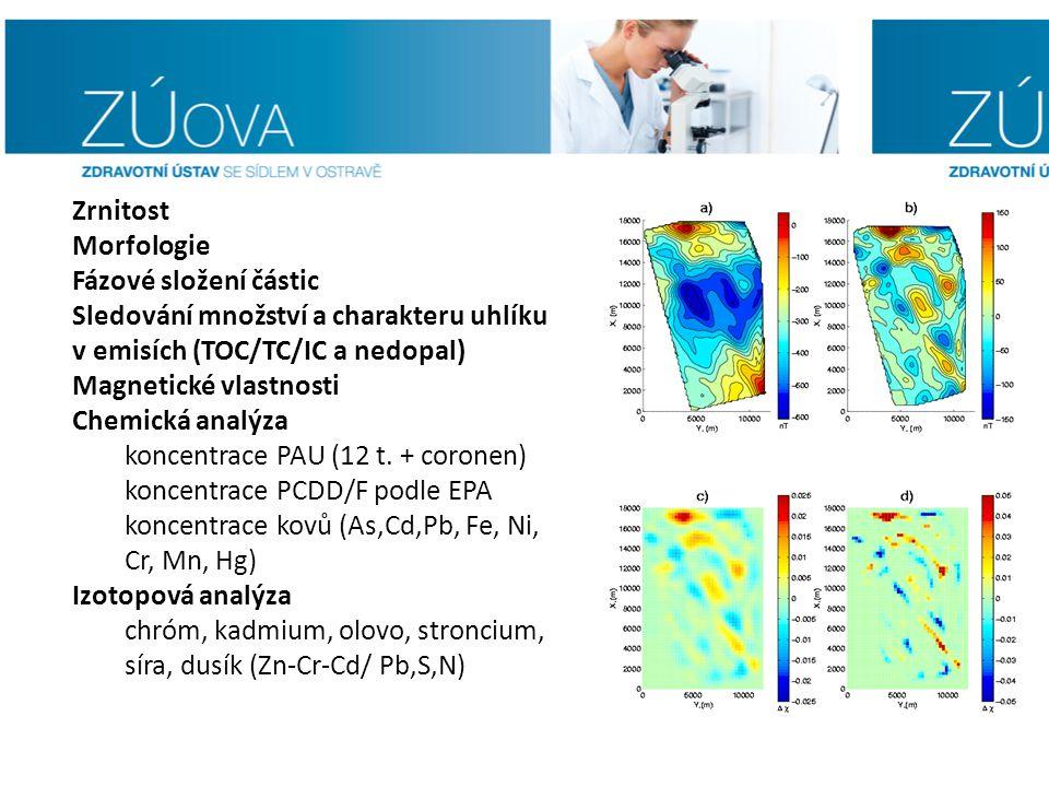 Zrnitost Morfologie Fázové složení částic Sledování množství a charakteru uhlíku v emisích (TOC/TC/IC a nedopal) Magnetické vlastnosti Chemická analýza koncentrace PAU (12 t.