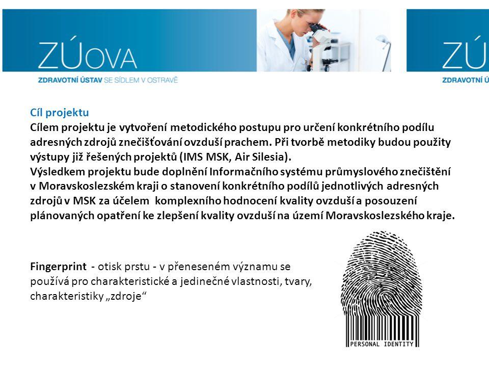 www.zuova.cz www.air-silesia.eu www.ims-msk.cz jiri.bilek@zuova.cz