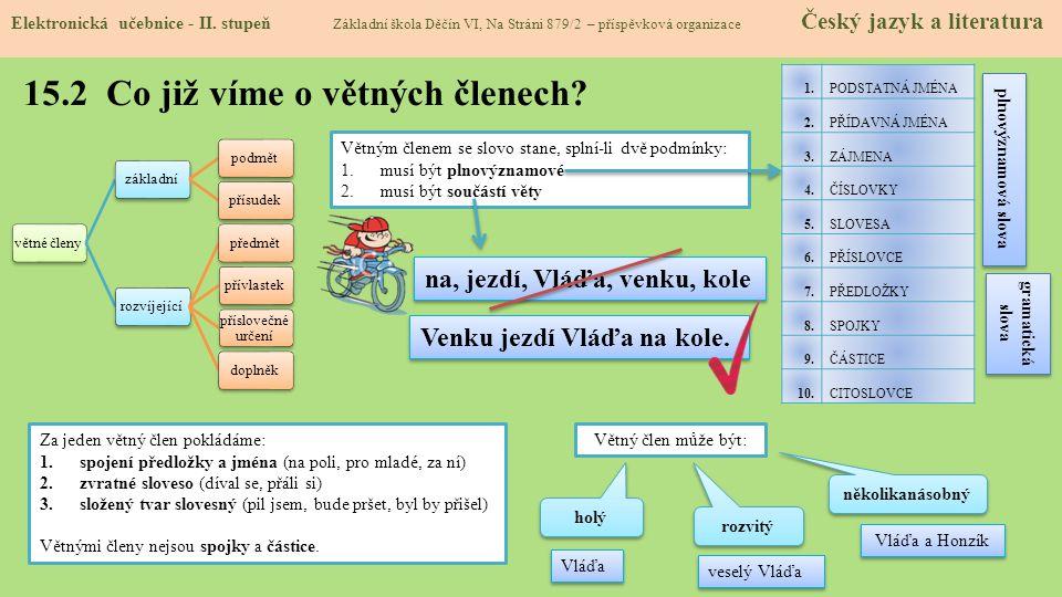 15.3 Jaké si řekneme nové termíny a názvy.Elektronická učebnice - II.