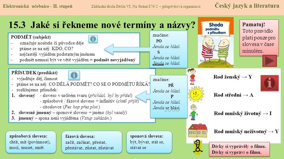 15.4 Co si řekneme nového.Elektronická učebnice - II.