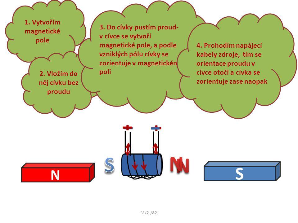 N S 1. Vytvořím magnetické pole 2. Vložím do něj cívku bez proudu 3. Do cívky pustím proud- v cívce se vytvoří magnetické pole, a podle vzniklých pólu