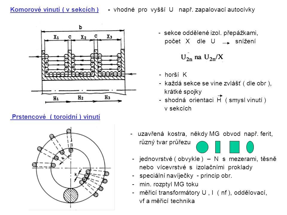Princip navíjení toroidních vinutí toroidní transformátory - bezpečnostní typu RTB 20 - 500 VA 115 - 400 V / 6 - 48 V - oddělovací typu RTO 20 - 3 000 VA 115 - 400 V / 115 - 400 V 1 - jádro 2 - zásobník vodiče 3 - odvíječ a / navíjení vodiče na zásobník b/ navíjení vodiče ze zásobníku na toroidní jádro