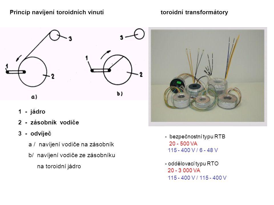 Bifilární odporové ( bezindukční ) vinutí - jednovrstvé, vícevrstvé ( C ) - válcové - přeložený izol.