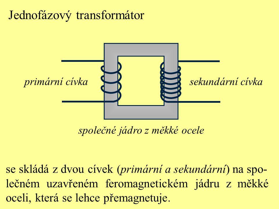 primární cívka sekundární cívka společné jádro z měkké ocele Jednofázový transformátor se skládá z dvou cívek (primární a sekundární ) na spo- lečném