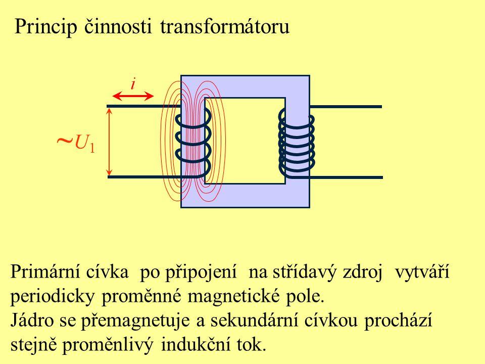 Princip činnosti transformátoru ~U1~U1 Sekundárnou cívkou prochází proměnlivý indukční tok, na její závitech se indukuje střídavé napětí.