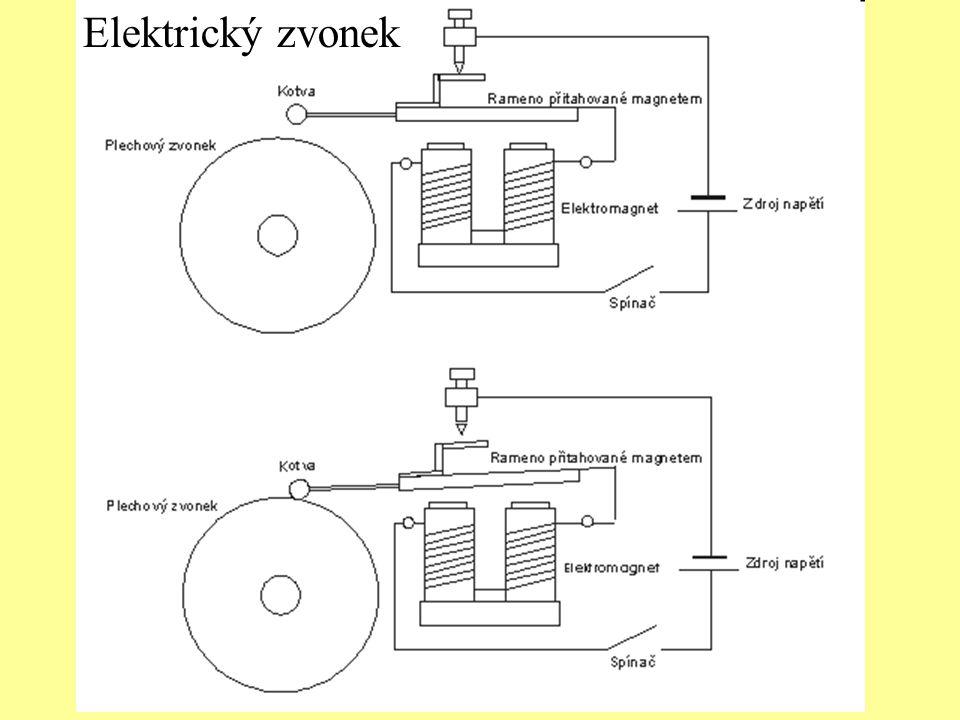 Elektromagnetické relé Hlavní části: - cívka, - jádro z měkké oceli, - pohyblivá kotva, - pružné kontakty.