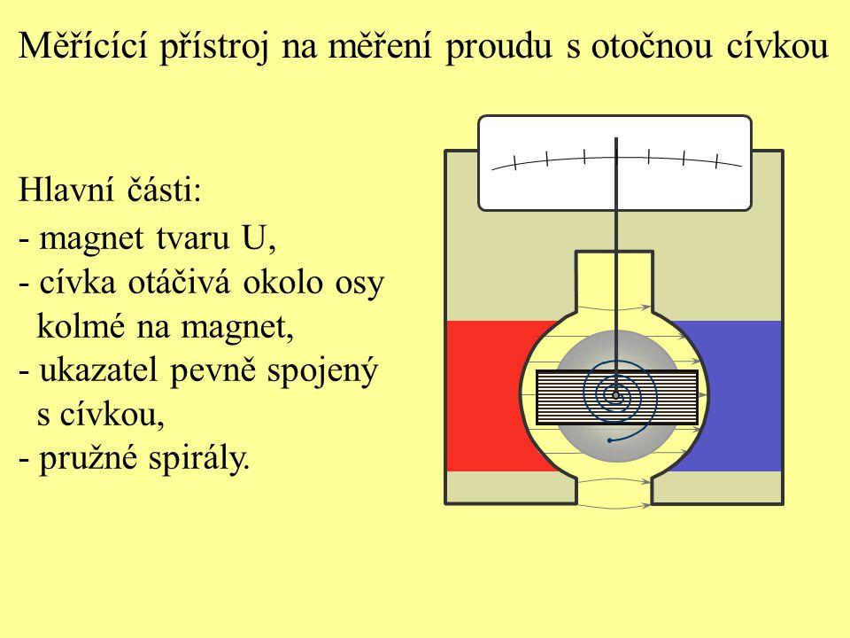 Měřícící přístroj na měření proudu s otočnou cívkou Hlavní části: - magnet tvaru U, - cívka otáčivá okolo osy kolmé na magnet, - ukazatel pevně spojený s cívkou, - pružné spirály.