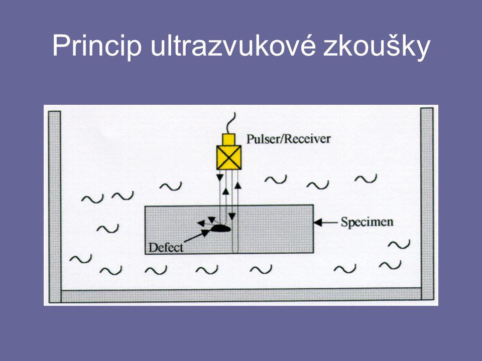 Princip ultrazvukové zkoušky