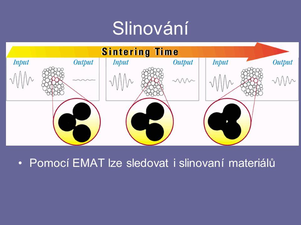 Slinování Pomocí EMAT lze sledovat i slinovaní materiálů
