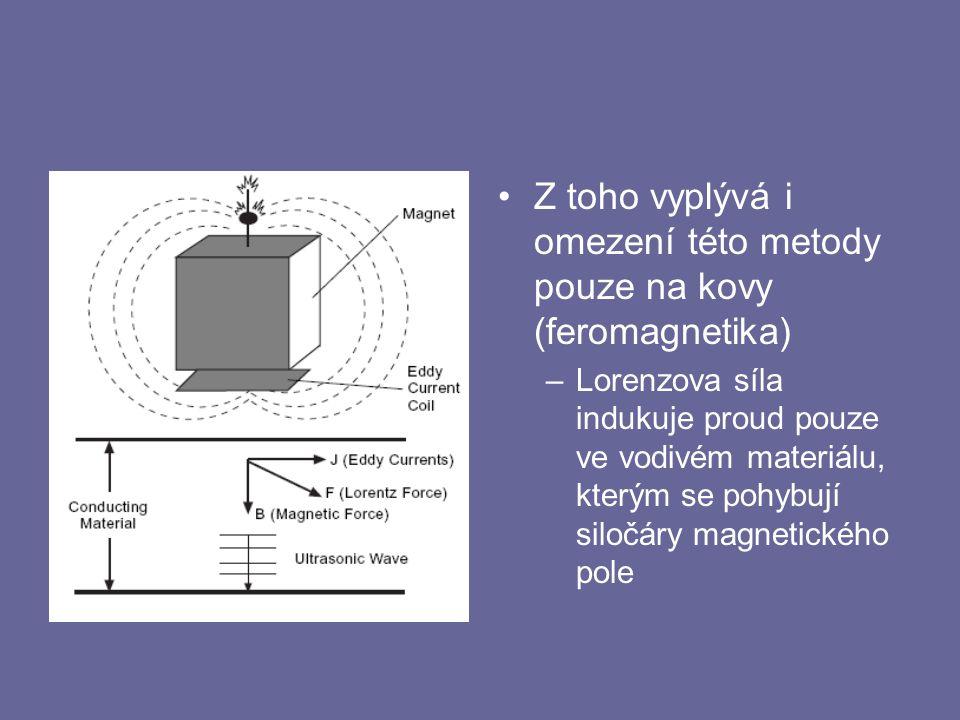 Z toho vyplývá i omezení této metody pouze na kovy (feromagnetika) –Lorenzova síla indukuje proud pouze ve vodivém materiálu, kterým se pohybují siloč