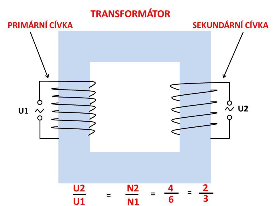 U2 U1 PRIMÁRNÍ CÍVKASEKUNDÁRNÍ CÍVKA TRANSFORMÁTOR U2 U1 N1 N2 = = 4 6 2 3 =