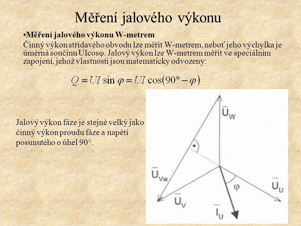 Měření jalového výkonu W-metrem Činný výkon střídavého obvodu lze měřit W-metrem, neboť jeho výchylka je úměrná součinu UIcosφ. Jalový výkon lze W-met