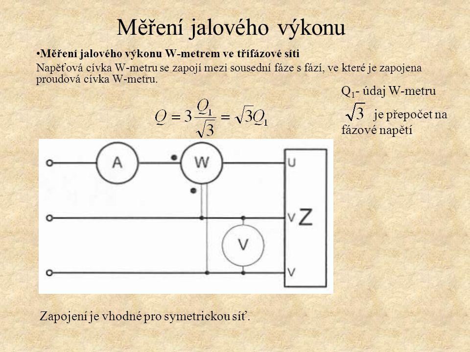 Měření jalového výkonu W-metrem ve třífázové síti Napěťová cívka W-metru se zapojí mezi sousední fáze s fází, ve které je zapojena proudová cívka W-me