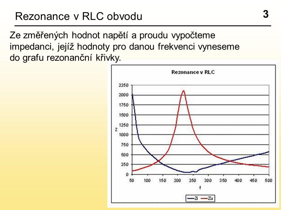 3 Rezonance v RLC obvodu Ze změřených hodnot napětí a proudu vypočteme impedanci, jejíž hodnoty pro danou frekvenci vyneseme do grafu rezonanční křivky.