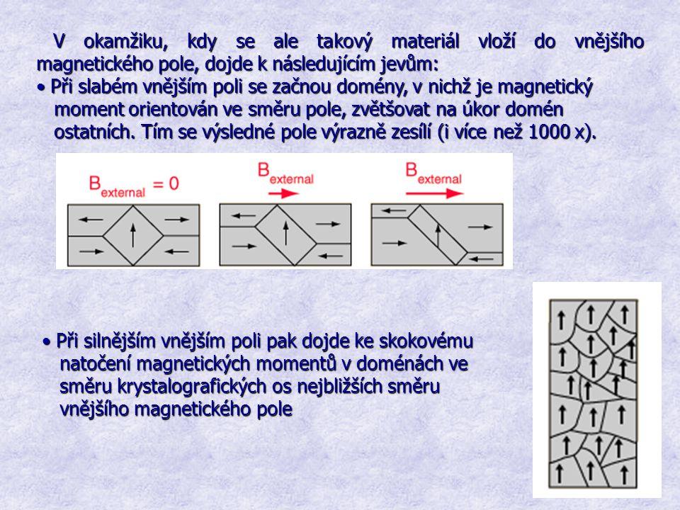 V okamžiku, kdy se ale takový materiál vloží do vnějšího magnetického pole, dojde k následujícím jevům: Při slabém vnějším poli se začnou domény, v ni
