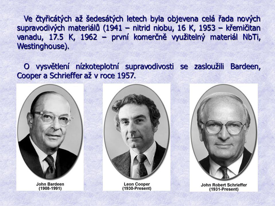Ve čtyřicátých až šedesátých letech byla objevena celá řada nových supravodivých materiálů (1941 – nitrid niobu, 16 K, 1953 – křemičitan vanadu, 17.5