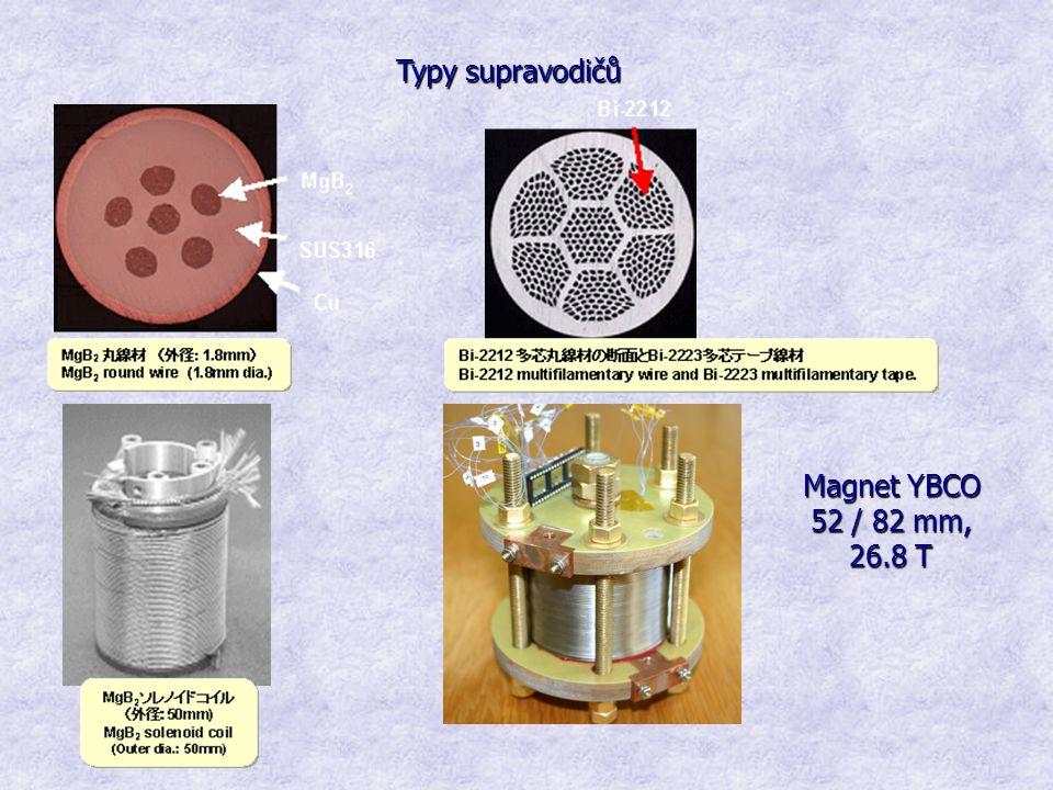 Typy supravodičů Magnet YBCO 52 / 82 mm, 26.8 T