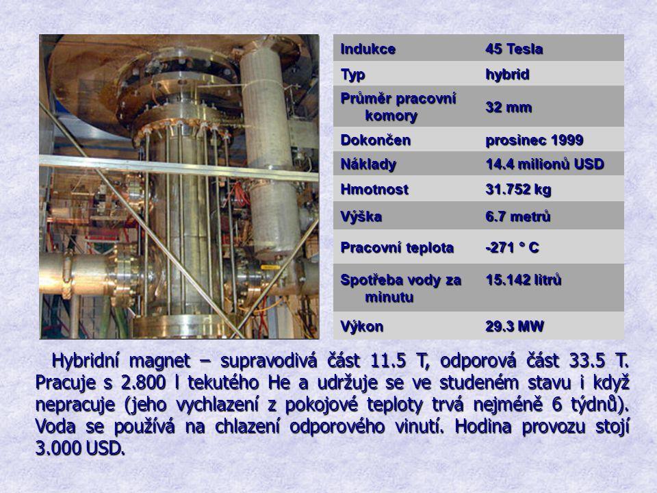 Indukce 45 Tesla Typhybrid Průměr pracovní komory 32 mm Dokončen prosinec 1999 Náklady 14.4 milionů USD Hmotnost 31.752 kg Výška 6.7 metrů Pracovní te
