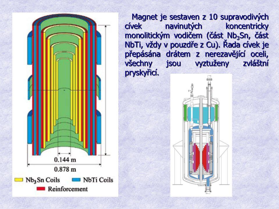 Magnet je sestaven z 10 supravodivých cívek navinutých koncentricky monolitickým vodičem (část Nb 3 Sn, část NbTi, vždy v pouzdře z Cu). Řada cívek je