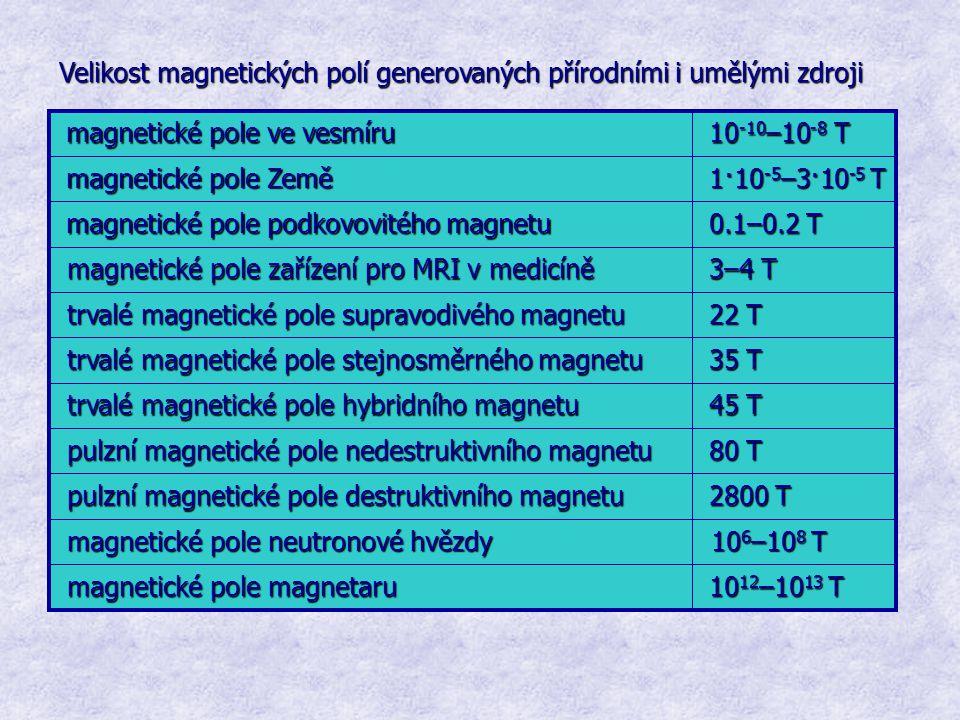 Velikost magnetických polí generovaných přírodními i umělými zdroji magnetické pole ve vesmíru 10 -10 –10 -8 T magnetické pole Země 1·10 -5 –3·10 -5 T